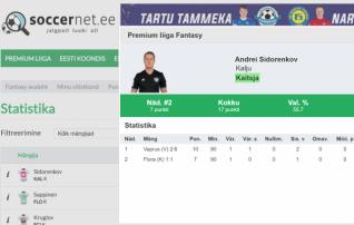 Virtuaalse Premium liiga popim mees on Andrei Sidorenkov  (ülevaade uuendustest!)